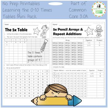 Learning & Practising the 0-10 Times Tables - Common Core