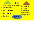 Learning  Prefixes & Suffixes