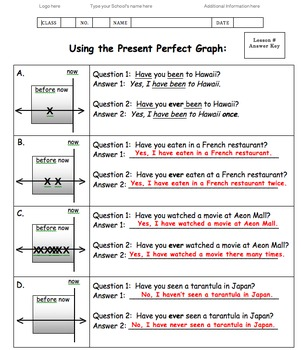 Learning Present Perfect illustrated