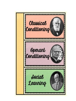 Learning Principles and Applications Interactive Notebook