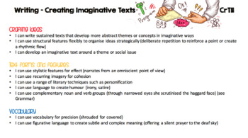 Learning Progressions Creating Imaginative Texts Writing Bump It Up Wall