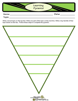 Learning Pyramid Graphic Organizer