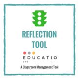 Desk Reflection Tool (Freebie)