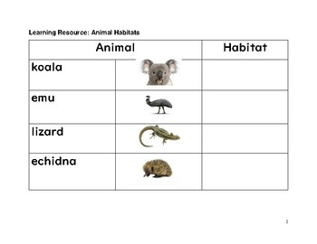 Learning Resource Animal Habitats