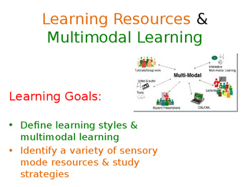 Learning Resources & Multimodal Learning Lesson 6