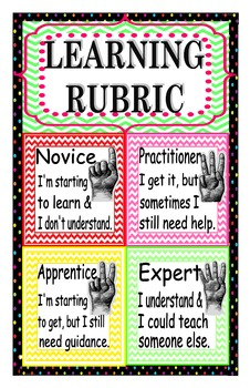 Learning Rubric