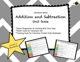 Addition and Subtraction: Kindergarten Learning Scale