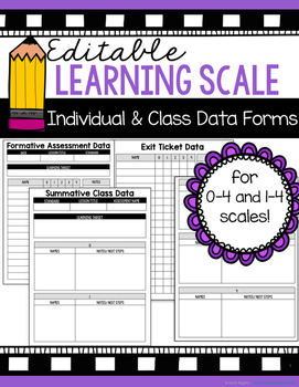 Marzano Data Forms (Editable)