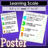 Learning Scale Poster - two size options!