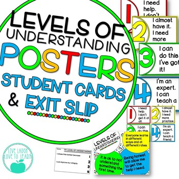 Rate My Understanding  Posters, Student Cards, & Exit Slip