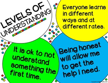 Levels of Understanding  Posters, Student Cards, & Exit Slip