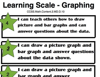Learning Scale for Graphing