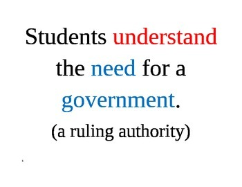Learning Scales - Articles of Confederation-Federalists v Anti Federlist