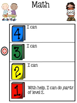 Learning Scales (Math, Reading, Writing, Science) Marzano Editable PowerPoint