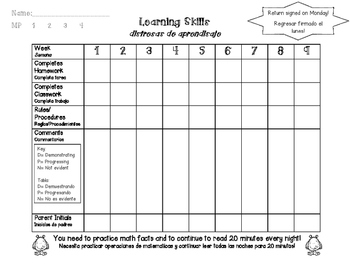 RNES Learning Skills