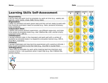 Learning Skills And Work Habits Self Assessment Rubric By Suzina Cara There are many social work assessment tools that help social workers with examining their clients and their situation. usd