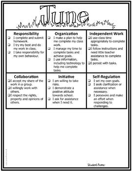 Learning Skills & Work Habits Student Monthly Self-Assessment {SEMI EDITABLE}