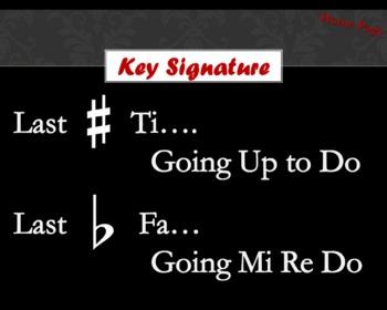 Learning Solfege -- Key Signatures
