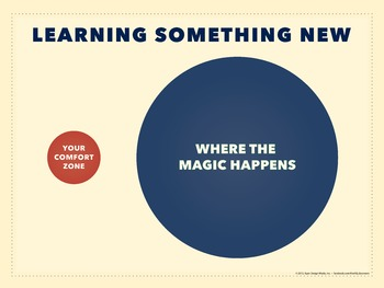 Learning Something New. A venn diagram poster.