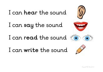 Learning Sounds Poster