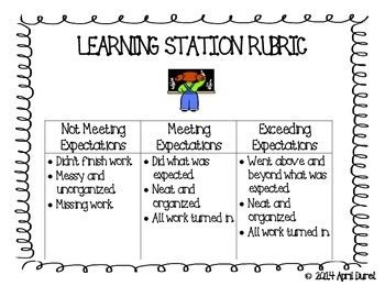 Learning Station Rubric