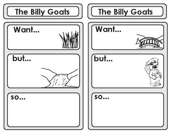 Learning Story Elements Through Fairy Tales- A Billy Goats Gruff Sample