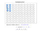 Multiplication and Division Boards for Making Arrays and S