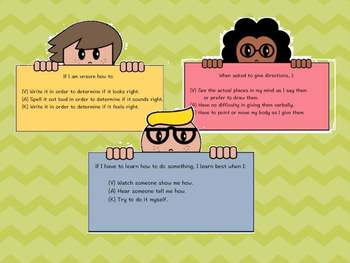 Learning Style Checklist