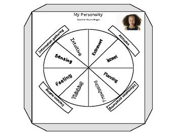 Learning Style Display Box (personality traits and multiple intelligences)
