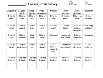 Learning Style Exploration Book and Survey Bundle