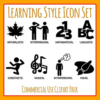 Learning Style Icons Clip Art Set for Commercial Use