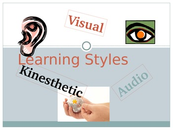 Learning Style Powerpoint