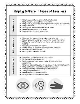 Learning Styles Handout