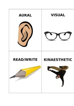 Learning Styles Matching Activity - Visual, Audio, Read/Write, Kinaesthetic