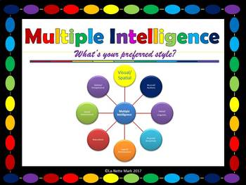 Multiple Intelligence PowerPoint