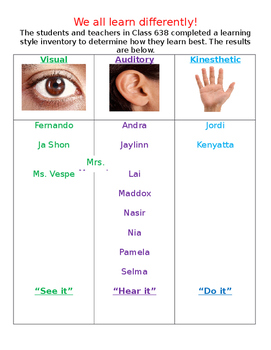 Learning Styles Sign