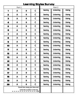 picture relating to Learning Styles Assessment Printable referred to as Finding out Versions Study Option Solution