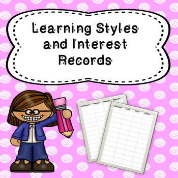 Learning Styles and Interest Survey Sheets; Data Portfolio Inserts