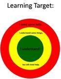 Learning Target Bulls Eye