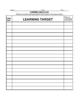 Learning Target Log