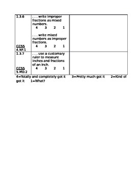 Learning Target Log Stage 1 Book 1 Core Focus on Math