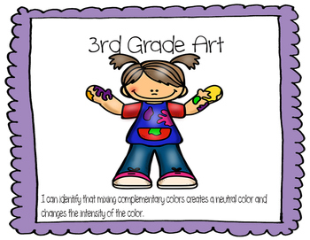 Learning Target Poster Set for 3rd Grade Art