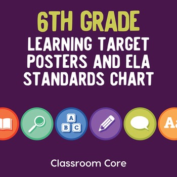 Learning Target Posters and ELA Standards Chart for 6th Grade