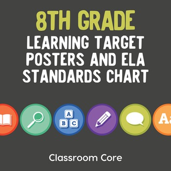 Learning Target Posters and ELA Standards Chart for 8th Grade