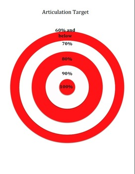 Articulation Learning Target