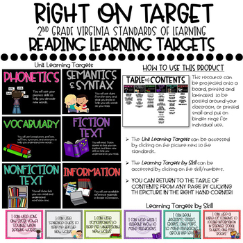 """Learning Targets: 2nd Grade Reading """"I Can"""" Statements"""