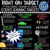 "Learning Targets: 4th Grade Science ""I Can"" Statements"
