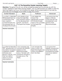 Learning Targets Byzantine Empire (7.1.3)