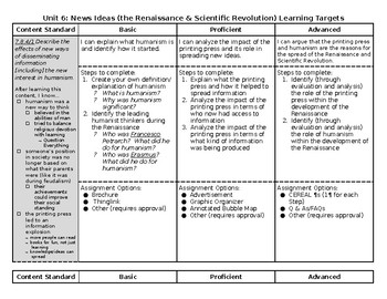 Learning Targets Humanism, Renaissance, Scientific Rev (7.8.4/1, 7.8.5, 7.10.2)