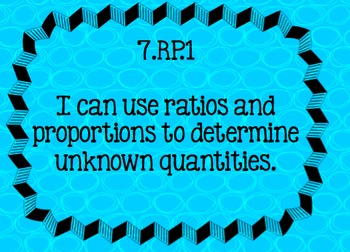 Learning Targets (I CAN ) 7th Ratio and Proportional Relationships
